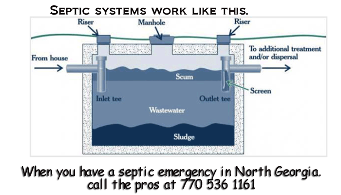 Maintaining Servicing And Caring For A Septic System